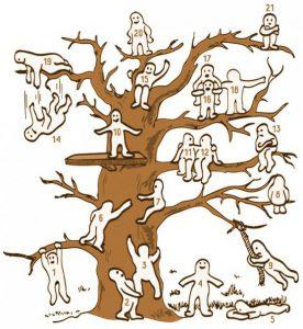 pip-wilson-tree-624x678